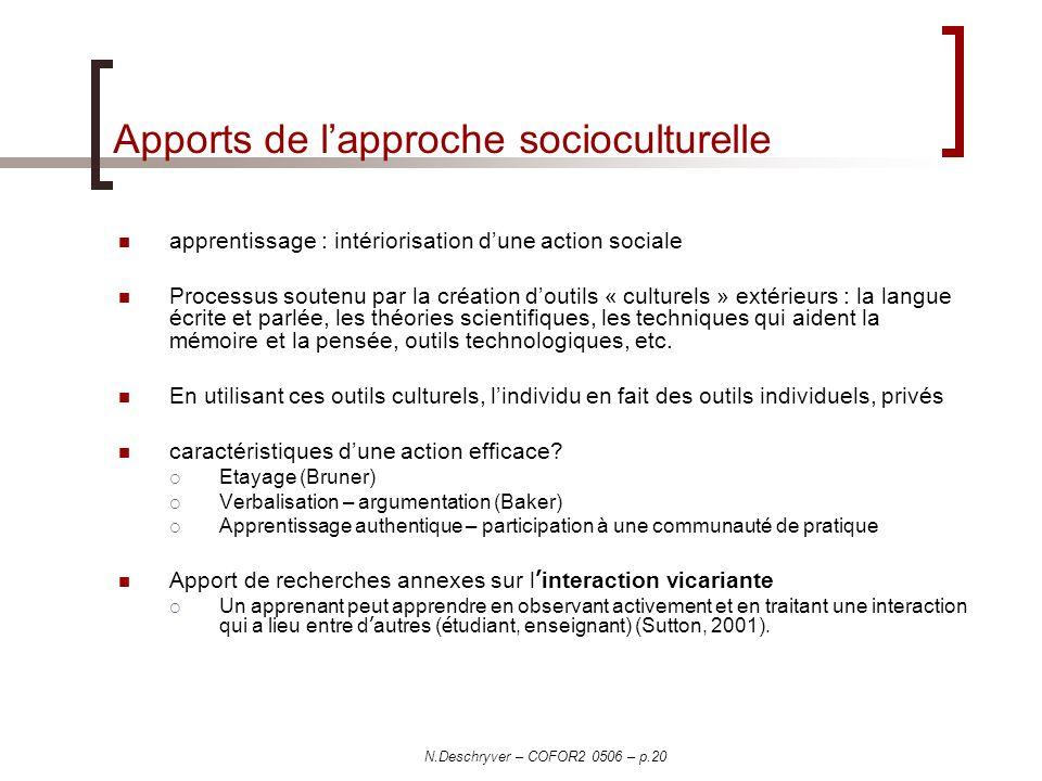 N.Deschryver – COFOR2 0506 – p.20 Apports de lapproche socioculturelle apprentissage : intériorisation dune action sociale Processus soutenu par la cr