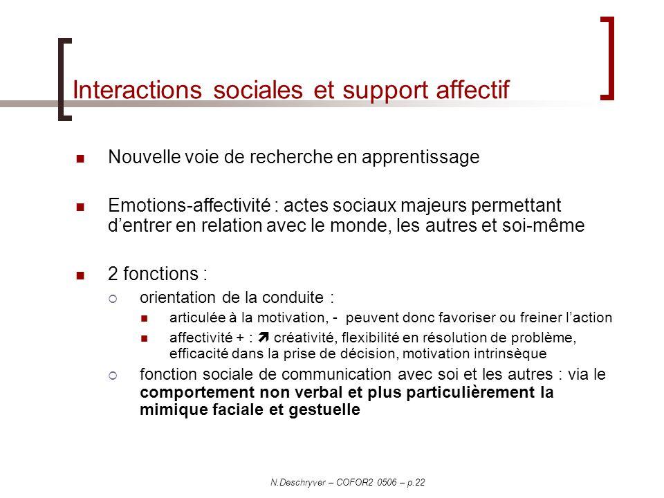 N.Deschryver – COFOR2 0506 – p.22 Interactions sociales et support affectif Nouvelle voie de recherche en apprentissage Emotions-affectivité : actes s