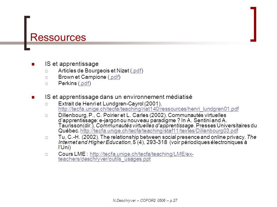 N.Deschryver – COFOR2 0506 – p.27 Ressources IS et apprentissage Articles de Bourgeois et Nizet (.pdf).pdf Brown et Campione (.pdf).pdf Perkins (.pdf).pdf IS et apprentissage dans un environnement médiatisé Extrait de Henri et Lundgren-Cayrol (2001), http://tecfa.unige.ch/tecfa/teaching/riat140/ressources/henri_lundgren01.pdf http://tecfa.unige.ch/tecfa/teaching/riat140/ressources/henri_lundgren01.pdf Dillenbourg, P., C.