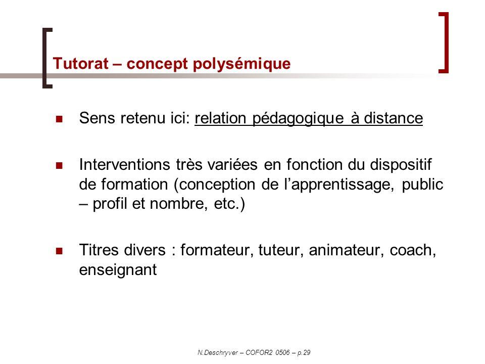 N.Deschryver – COFOR2 0506 – p.29 Tutorat – concept polysémique Sens retenu ici: relation pédagogique à distance Interventions très variées en fonctio