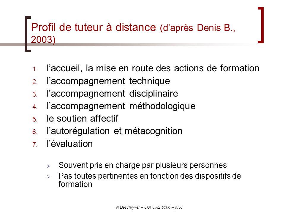 N.Deschryver – COFOR2 0506 – p.30 Profil de tuteur à distance (daprès Denis B., 2003) 1. laccueil, la mise en route des actions de formation 2. laccom