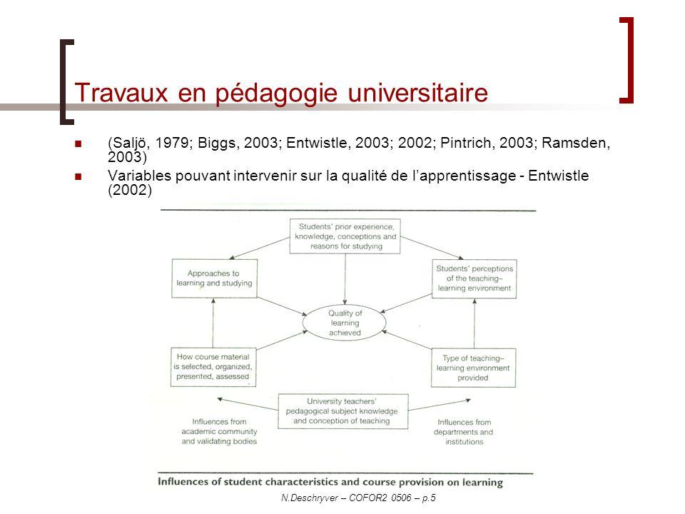 N.Deschryver – COFOR2 0506 – p.5 Travaux en pédagogie universitaire (Saljö, 1979; Biggs, 2003; Entwistle, 2003; 2002; Pintrich, 2003; Ramsden, 2003) Variables pouvant intervenir sur la qualité de lapprentissage - Entwistle (2002)