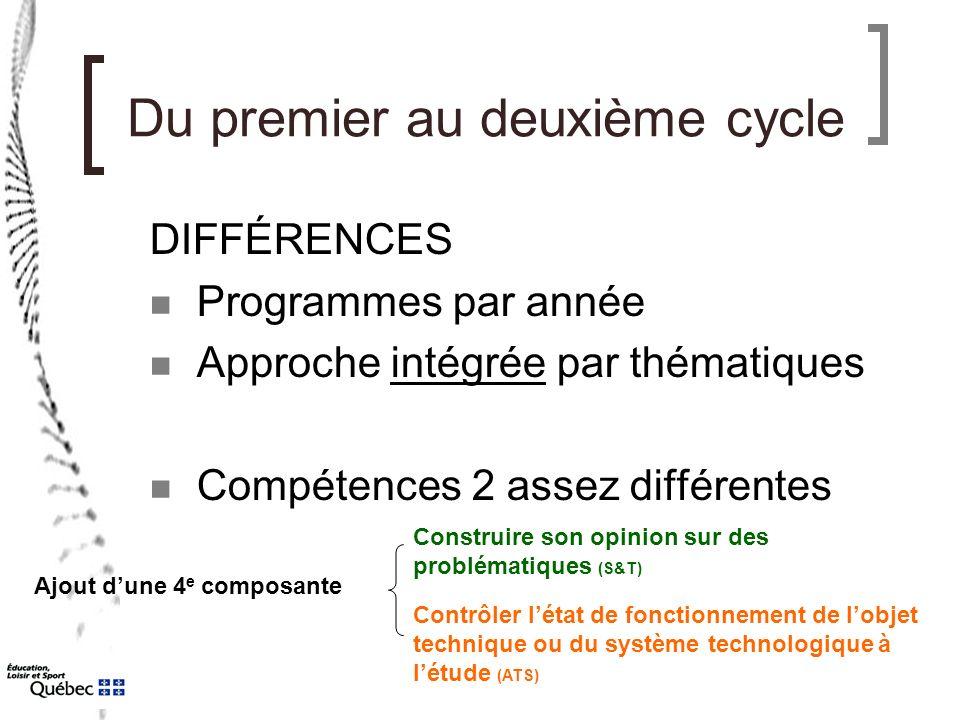 Programme Science et technologie