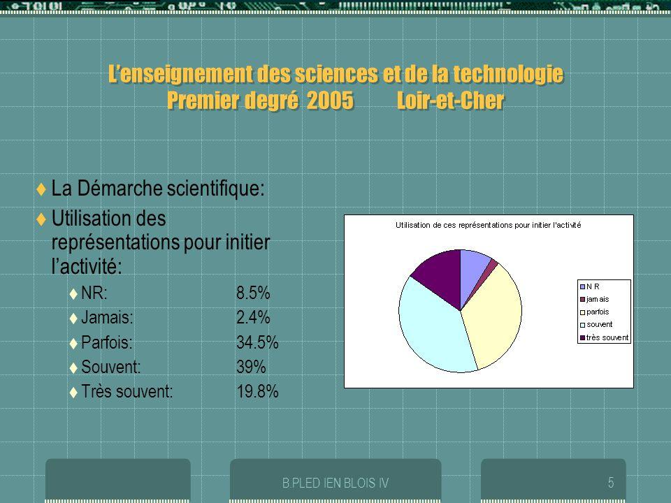 B.PLED IEN BLOIS IV5 Lenseignement des sciences et de la technologie Premier degré 2005 Loir-et-Cher La Démarche scientifique: Utilisation des représentations pour initier lactivité: NR:8.5% Jamais:2.4% Parfois:34.5% Souvent: 39% Très souvent:19.8%