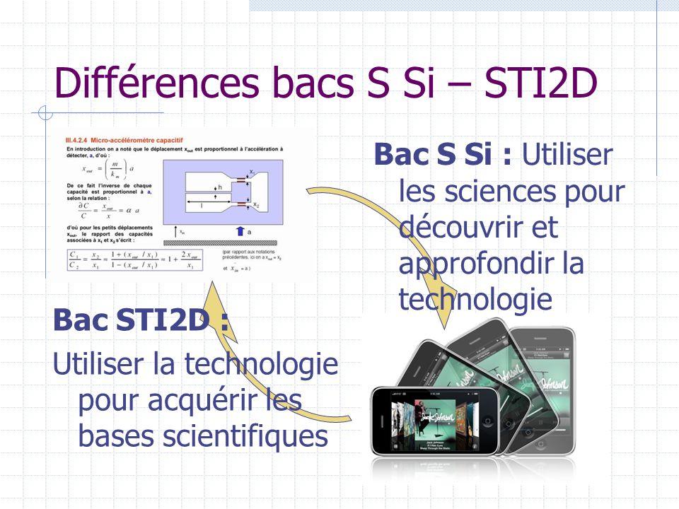 Différences bacs S Si – STI2D Bac S Si : Utiliser les sciences pour découvrir et approfondir la technologie Bac STI2D : Utiliser la technologie pour a