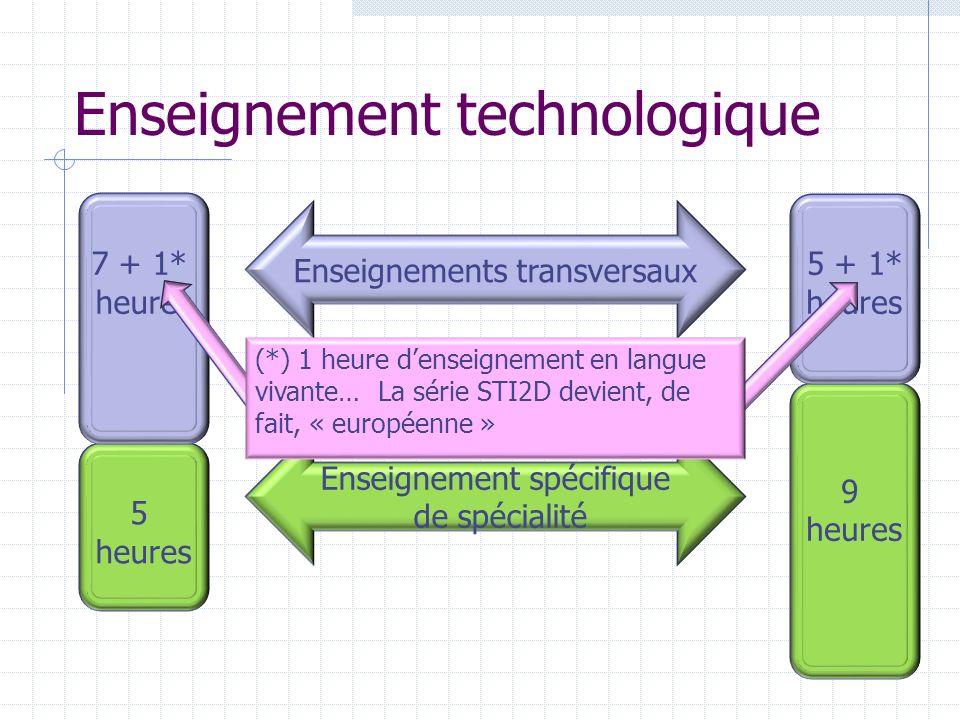 Enseignement technologique 5 heures 9 heures Enseignement spécifique de spécialité 7 + 1* heures 5 + 1* heures Enseignements transversaux (*) 1 heure