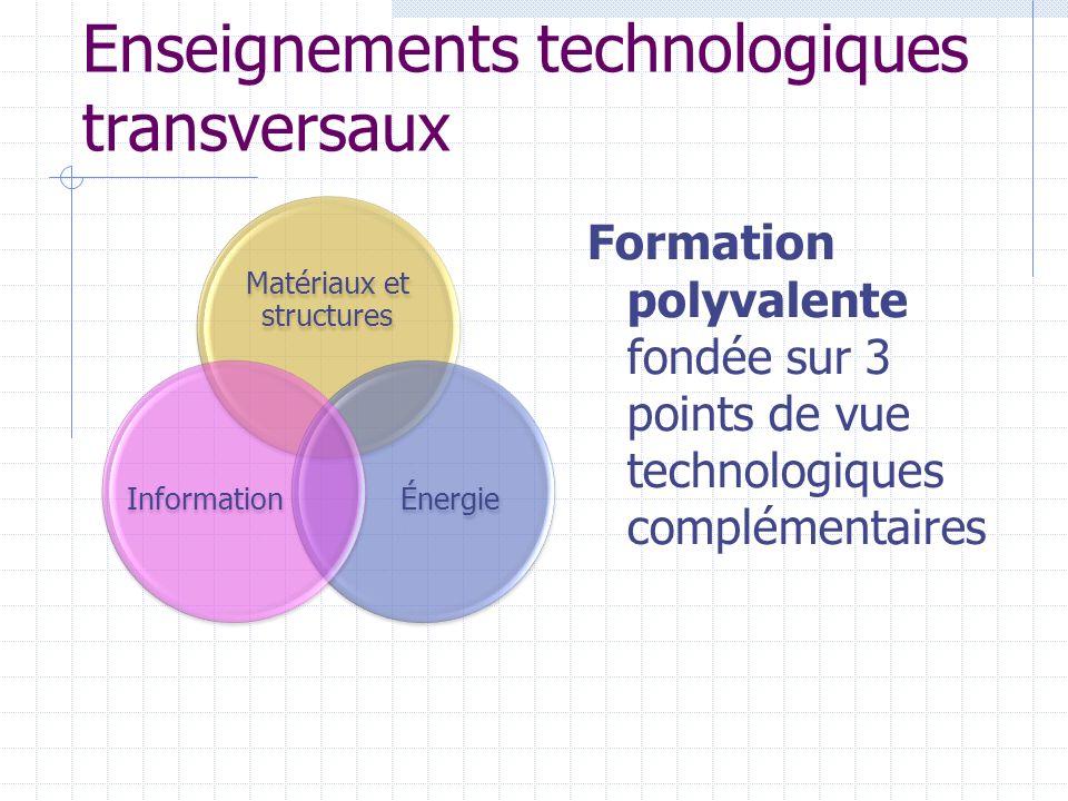 Enseignements technologiques transversaux Formation polyvalente fondée sur 3 points de vue technologiques complémentaires Matériaux et structures Éner
