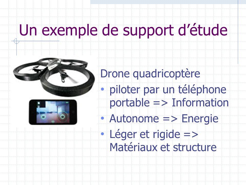 Un exemple de support détude Drone quadricoptère piloter par un téléphone portable => Information Autonome => Energie Léger et rigide => Matériaux et