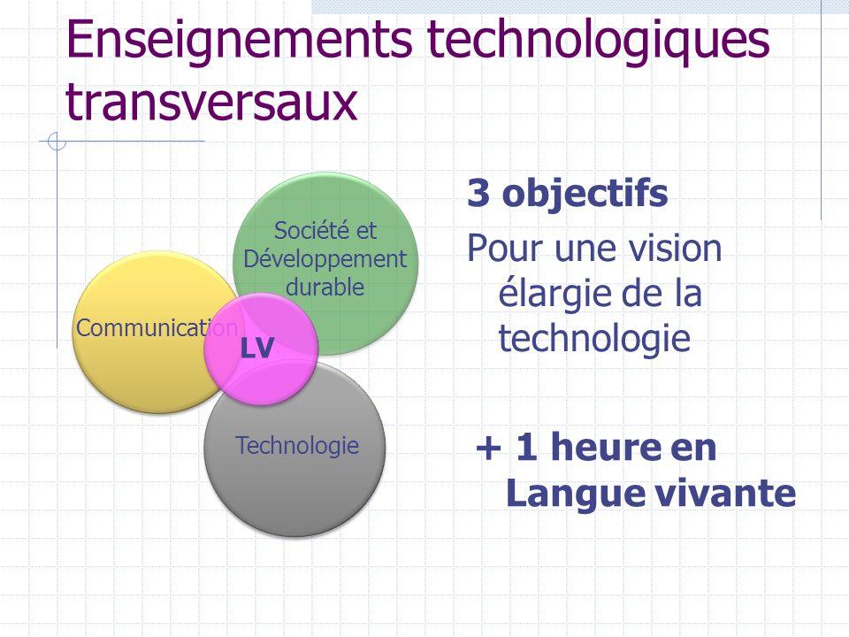 Enseignements technologiques transversaux 3 objectifs Pour une vision élargie de la technologie Société et Développement durable Technologie Communica