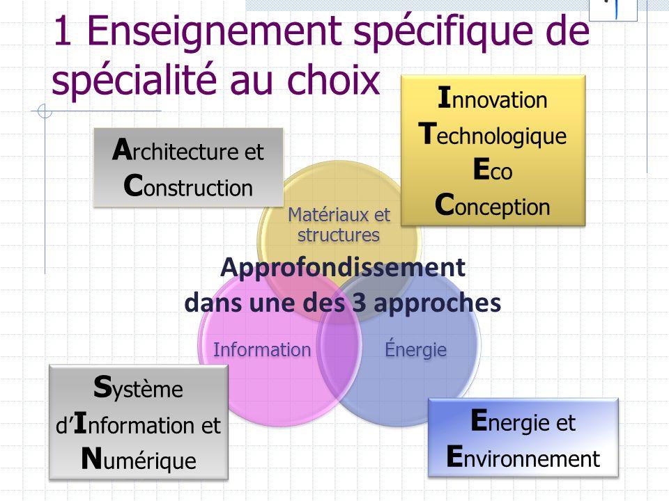 Matériaux et structures ÉnergieInformation 1 Enseignement spécifique de spécialité au choix E nergie et E nvironnement S ystème d I nformation et N um