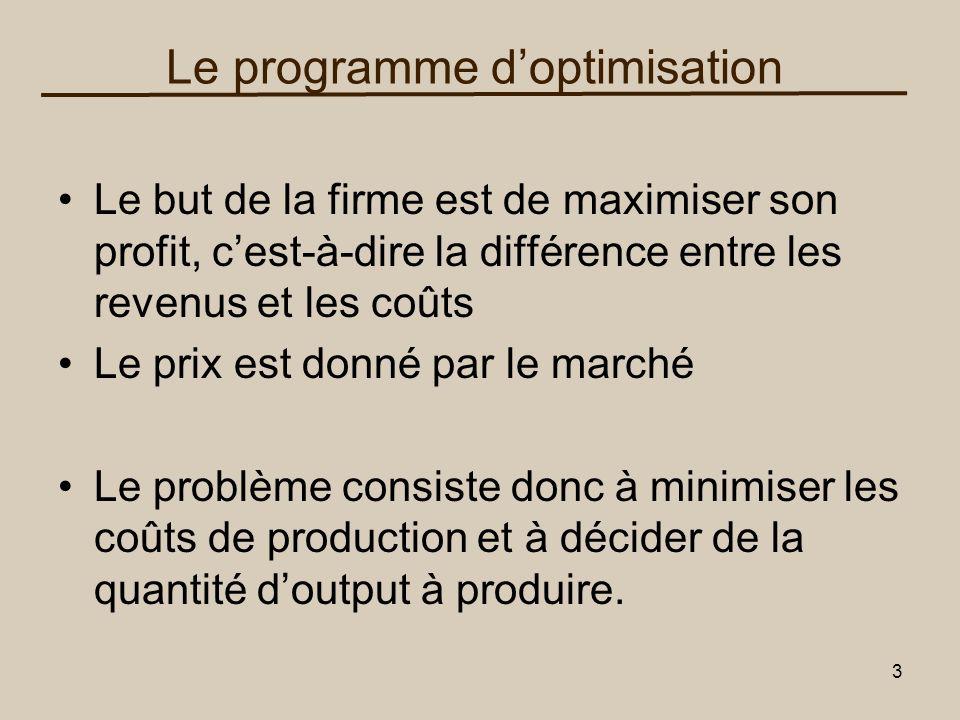 4 Détermination de la production optimale Prix de marché des produits Revenu total Technique de production Prix des facteurs (inputs) Coût total et méthode de production optimale Revenu total – Coût Total (avec la meilleure méthode de production) = Profit total
