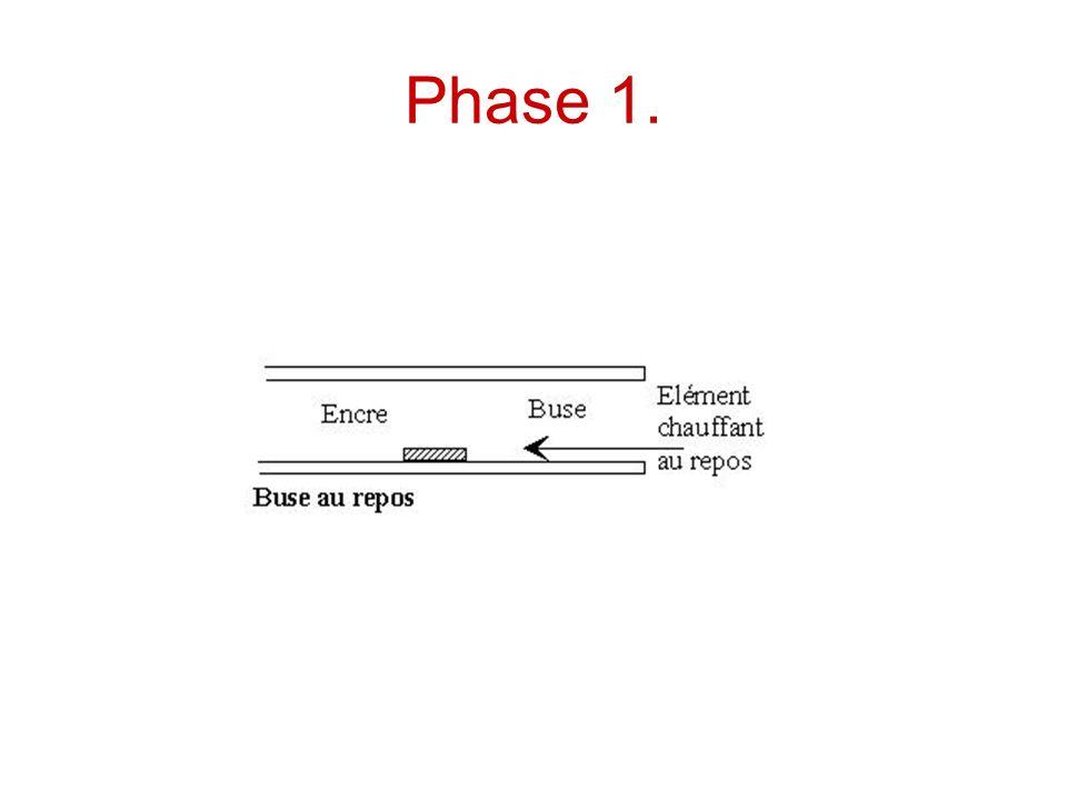 Phase 1.