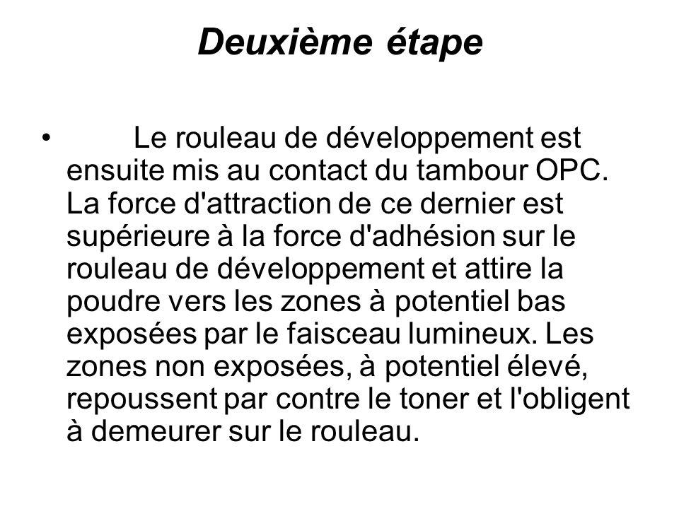 Deuxième étape Le rouleau de développement est ensuite mis au contact du tambour OPC.