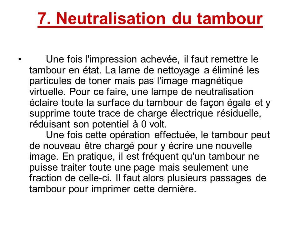 7.Neutralisation du tambour Une fois l impression achevée, il faut remettre le tambour en état.