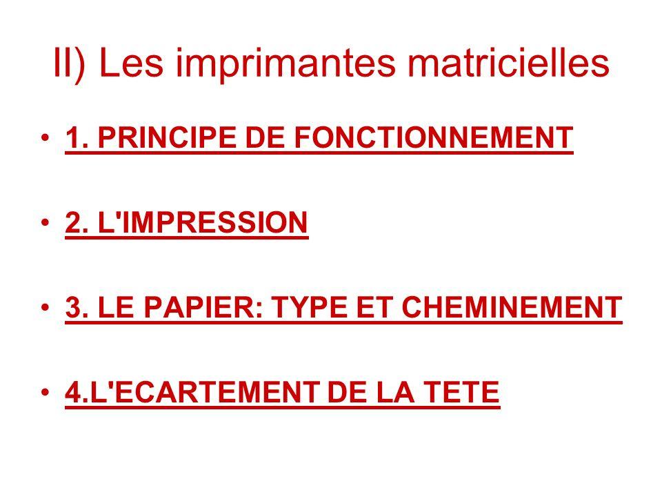 II) Les imprimantes matricielles 1.PRINCIPE DE FONCTIONNEMENT 2.