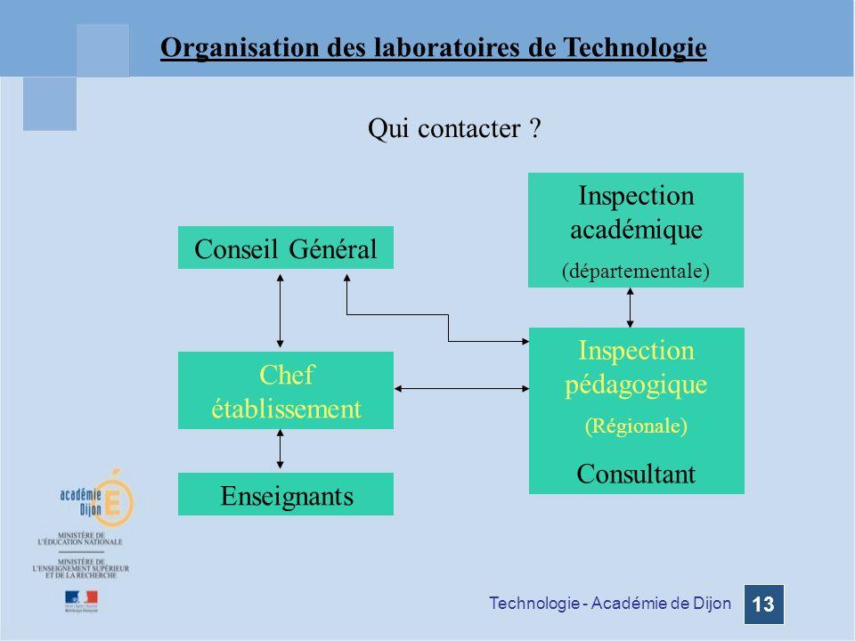 Technologie - Académie de Dijon 13 Organisation des laboratoires de Technologie Conseil Général Inspection pédagogique (Régionale) Consultant Inspection académique (départementale) Chef établissement Enseignants Qui contacter