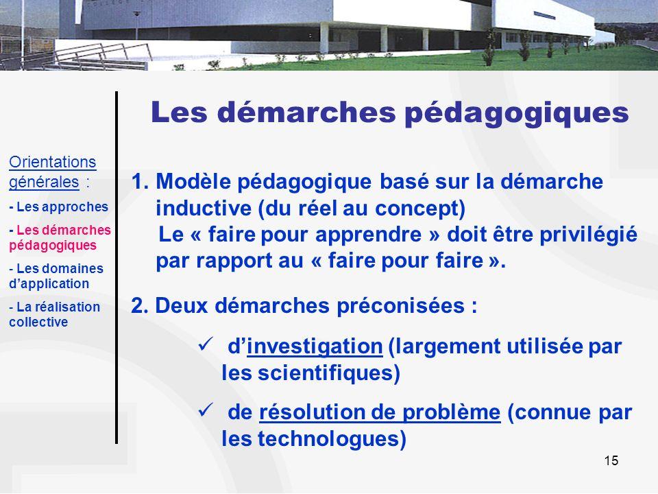 15 Les démarches pédagogiques 1.Modèle pédagogique basé sur la démarche inductive (du réel au concept) Le « faire pour apprendre » doit être privilégi