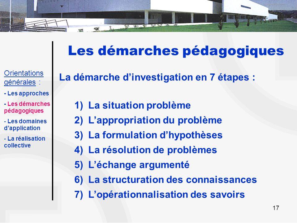 17 Les démarches pédagogiques La démarche dinvestigation en 7 étapes : 1) La situation problème 2) Lappropriation du problème 3) La formulation dhypot
