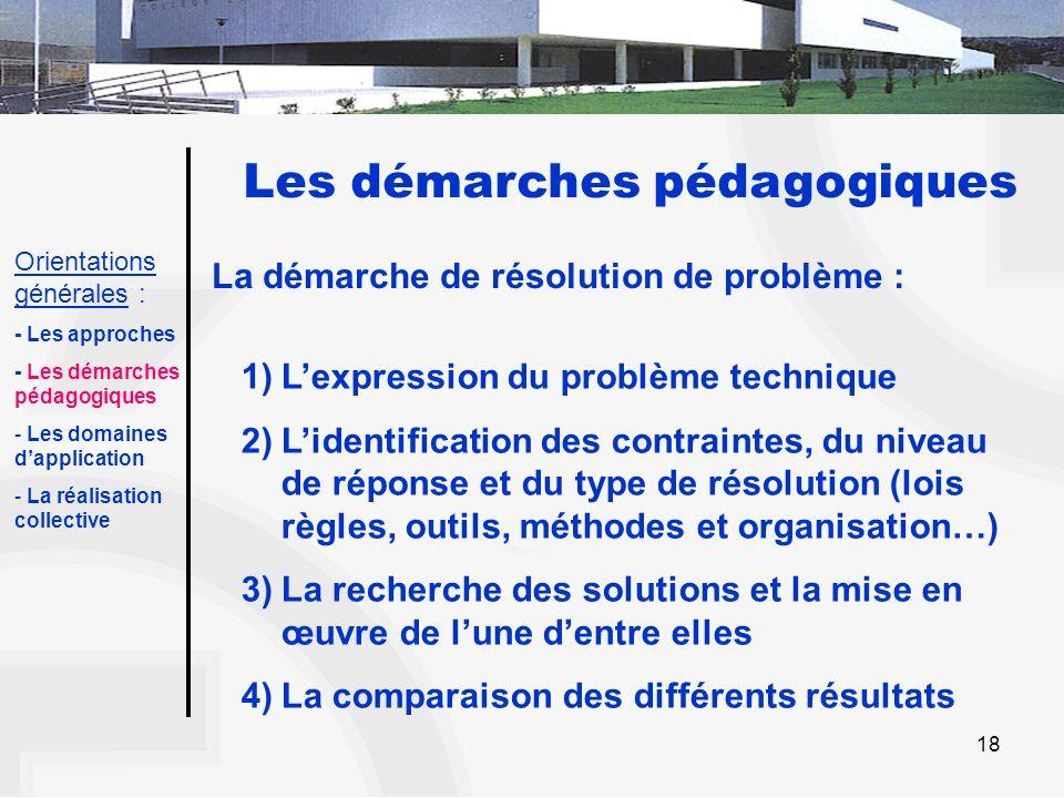18 Les démarches pédagogiques La démarche de résolution de problème : 1)Lexpression du problème technique 2)Lidentification des contraintes, du niveau