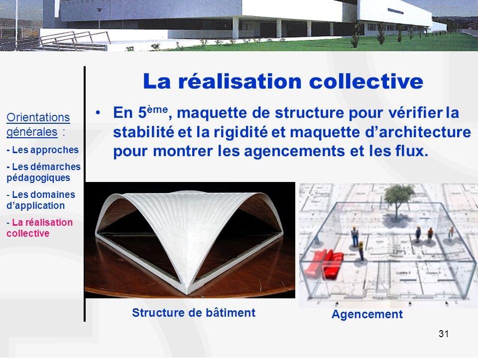 31 La réalisation collective En 5 ème, maquette de structure pour vérifier la stabilité et la rigidité et maquette darchitecture pour montrer les agen
