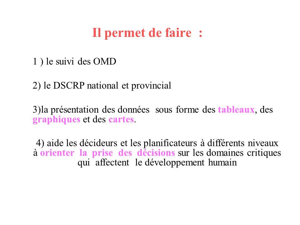 Il permet de faire : 1 ) le suivi des OMD 2) le DSCRP national et provincial 3)la présentation des données sous forme des tableaux, des graphiques et