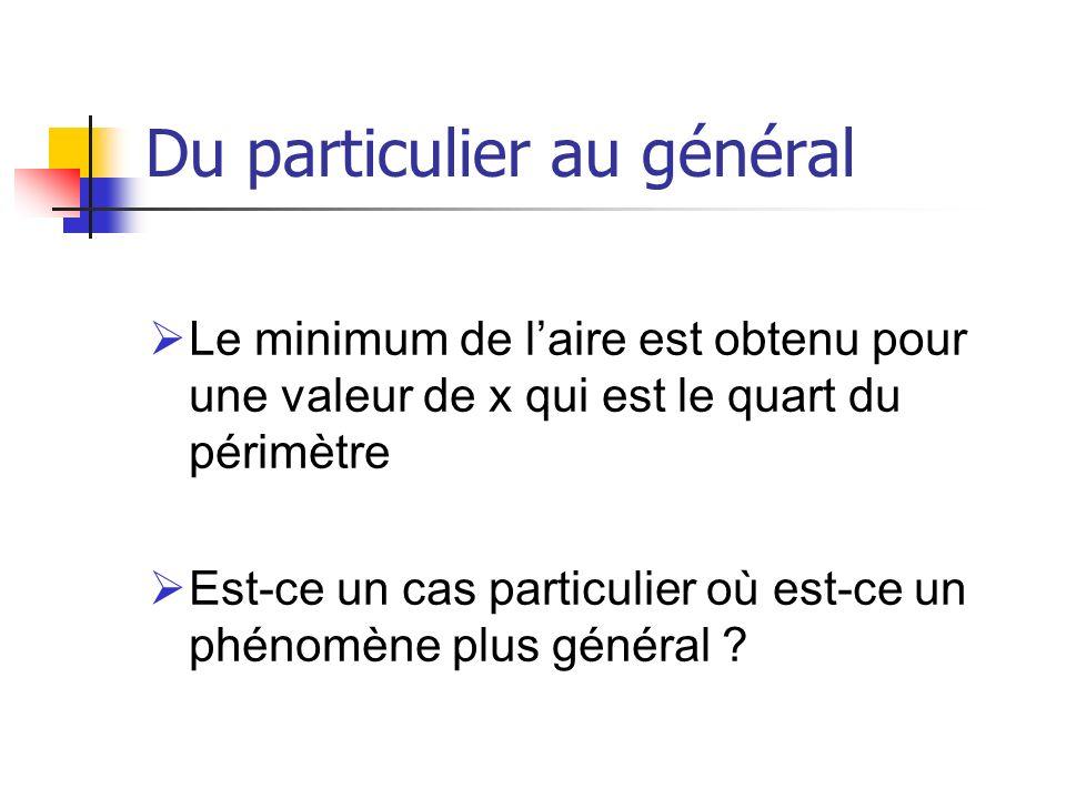 Du particulier au général Le minimum de laire est obtenu pour une valeur de x qui est le quart du périmètre Est-ce un cas particulier où est-ce un phé