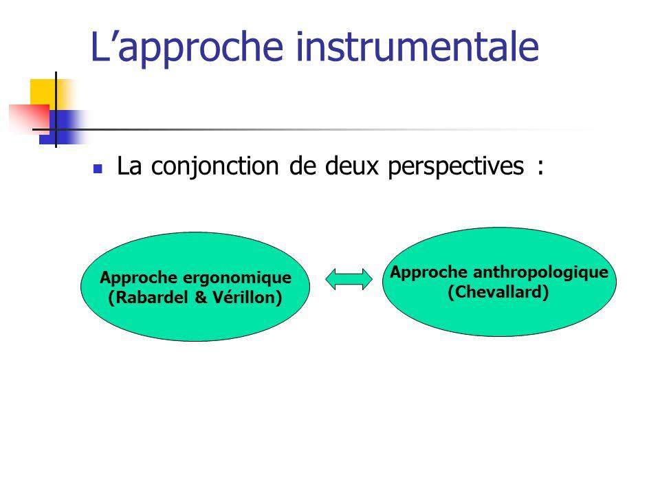 Lapproche instrumentale La conjonction de deux perspectives : Approche ergonomique (Rabardel & Vérillon) Approche anthropologique (Chevallard)