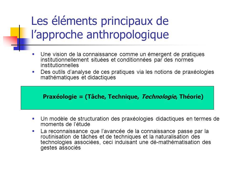 Les éléments principaux de lapproche anthropologique Une vision de la connaissance comme un émergent de pratiques institutionnellement situées et cond