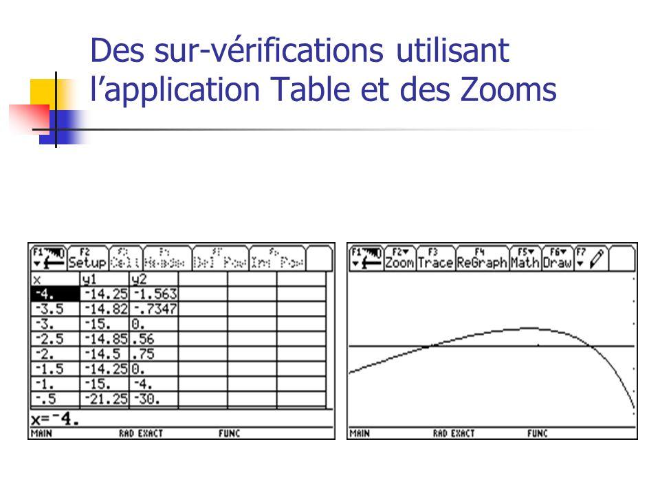 Des sur-vérifications utilisant lapplication Table et des Zooms