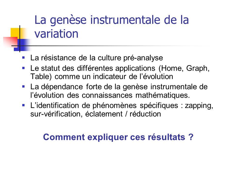La genèse instrumentale de la variation La résistance de la culture pré-analyse Le statut des différentes applications (Home, Graph, Table) comme un i