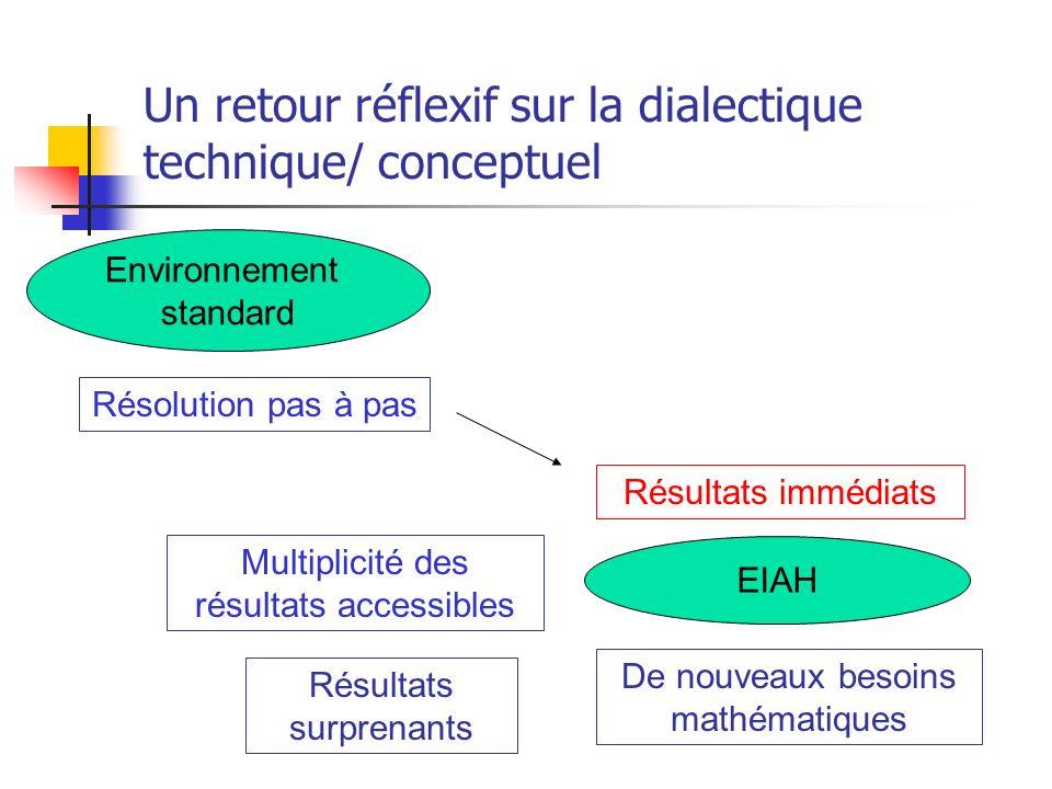 Un retour réflexif sur la dialectique technique/ conceptuel Environnement standard EIAH Résultats immédiats Résolution pas à pas Multiplicité des résu