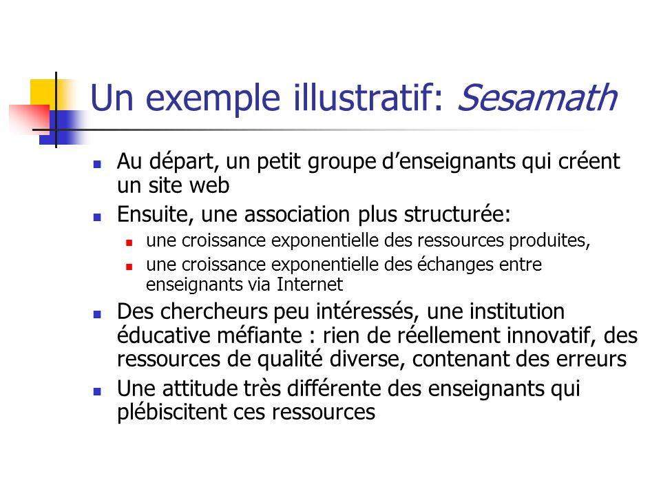 Un exemple illustratif: Sesamath Au départ, un petit groupe denseignants qui créent un site web Ensuite, une association plus structurée: une croissan