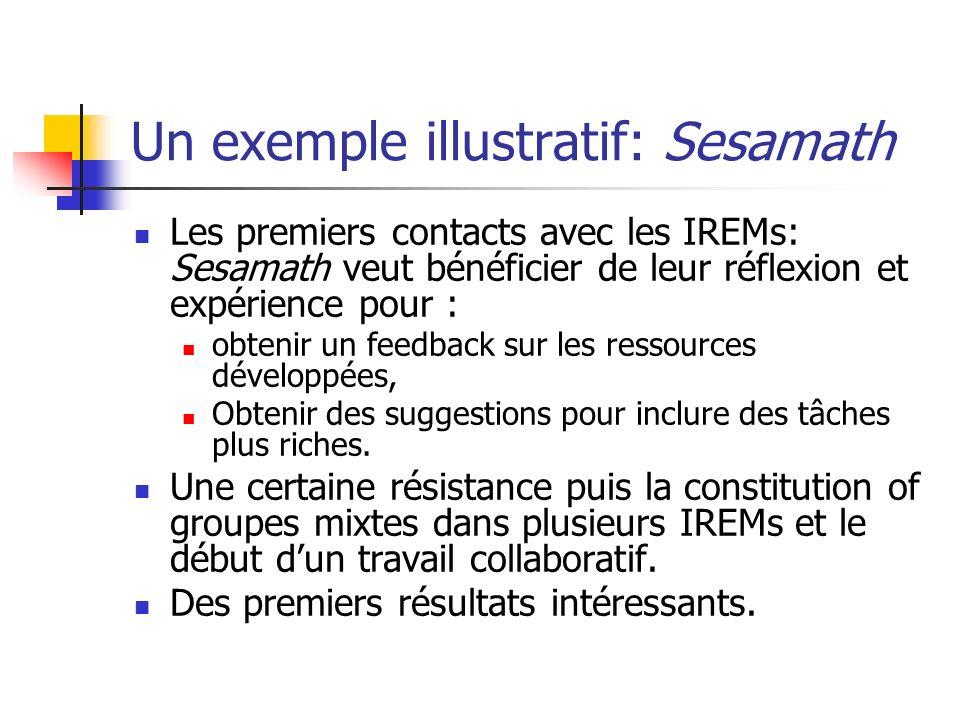 Un exemple illustratif: Sesamath Les premiers contacts avec les IREMs: Sesamath veut bénéficier de leur réflexion et expérience pour : obtenir un feed