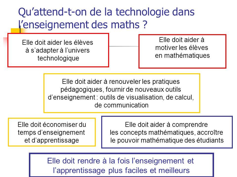 Quattend-t-on de la technologie dans lenseignement des maths ? Elle doit aider à comprendre les concepts mathématiques, accroître le pouvoir mathémati