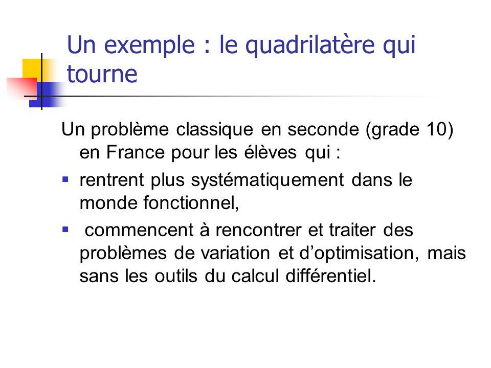 Un exemple : le quadrilatère qui tourne Un problème classique en seconde (grade 10) en France pour les élèves qui : rentrent plus systématiquement dan