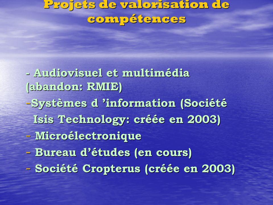 Projets de valorisation de compétences - Audiovisuel et multimédia (abandon: RMIE) - Systèmes d information (Société Isis Technology: créée en 2003) Isis Technology: créée en 2003) - Microélectronique - Bureau détudes (en cours) - Société Cropterus (créée en 2003)