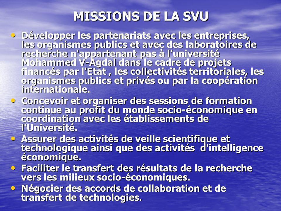 MISSIONS DE LA SVU Développer les partenariats avec les entreprises, les organismes publics et avec des laboratoires de recherche n appartenant pas à l université Mohammed V-Agdal dans le cadre de projets financés par l Etat, les collectivités territoriales, les organismes publics et privés ou par la coopération internationale.