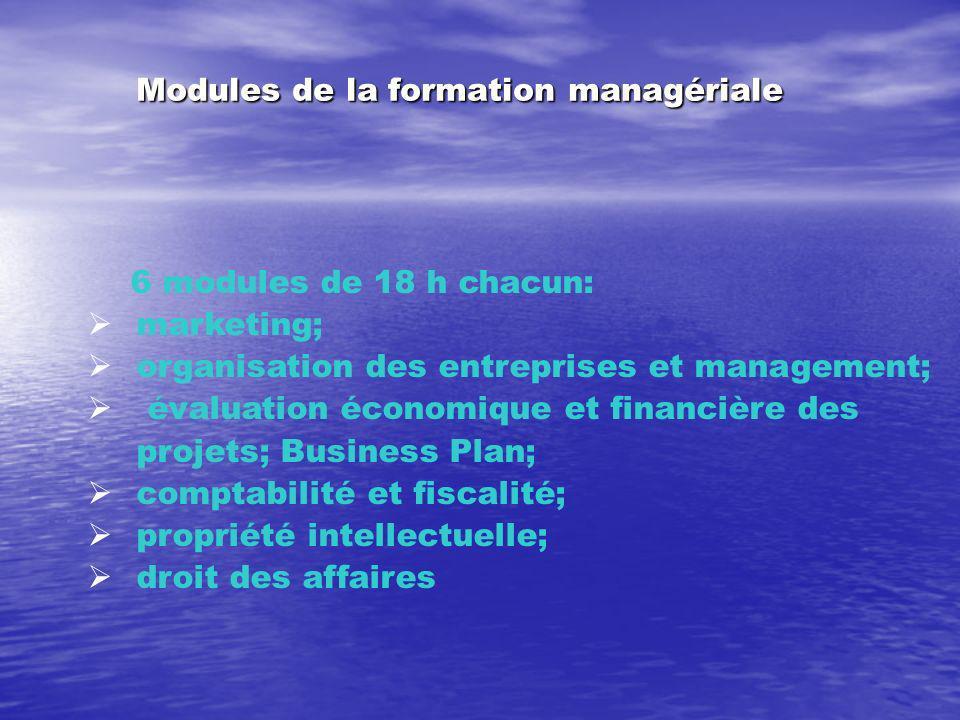 Modules de la formation managériale 6 modules de 18 h chacun: marketing; organisation des entreprises et management; évaluation économique et financière des projets; Business Plan; comptabilité et fiscalité; propriété intellectuelle; droit des affaires