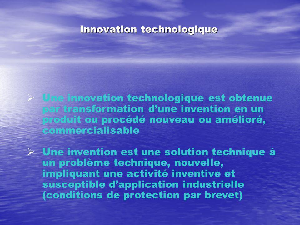 Projets de création de filiales d entreprises Hi-Tech - CAO en mécanique (Société créée en 2003) en 2003) - Microélectronique