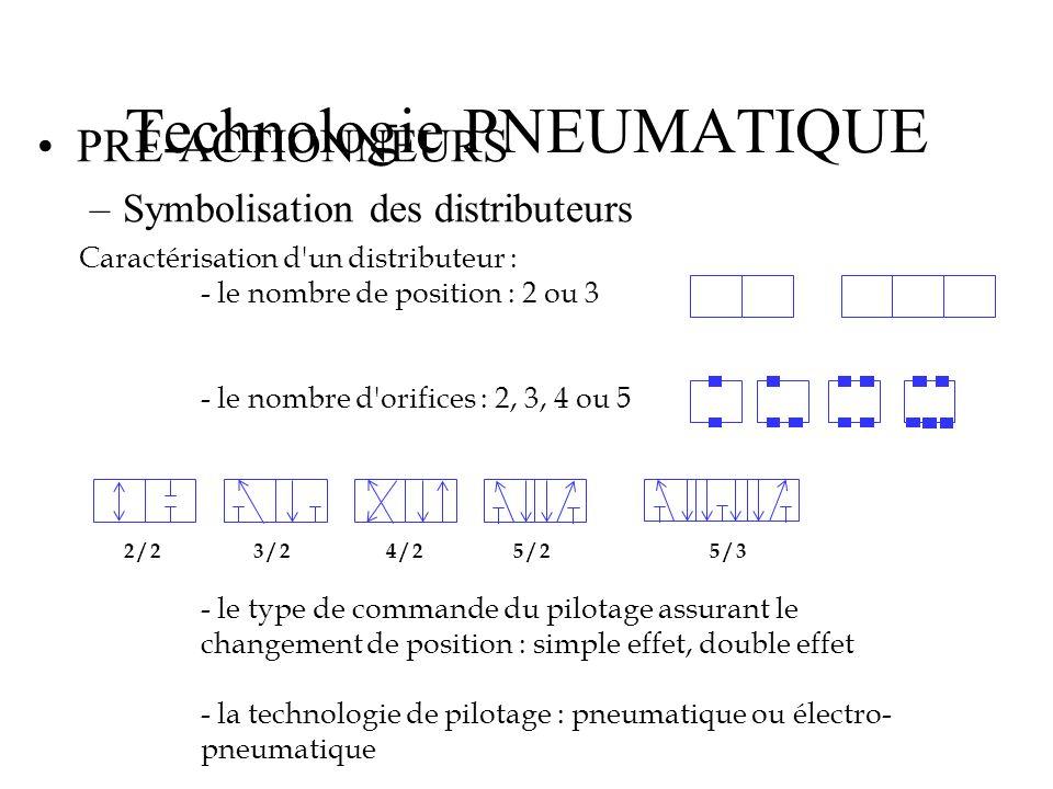 Technologie PNEUMATIQUE PRÉ-ACTIONNEURS –Symbolisation des distributeurs Caractérisation d un distributeur : - le nombre de position : 2 ou 3 - le nombre d orifices : 2, 3, 4 ou 5 - le type de commande du pilotage assurant le changement de position : simple effet, double effet - la technologie de pilotage : pneumatique ou électro- pneumatique 2 / 23 / 24 / 25 / 25 / 3
