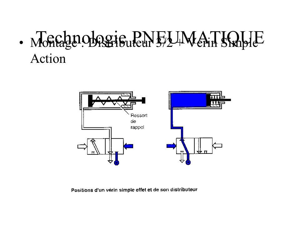 Technologie PNEUMATIQUE Montage : Distributeur 3/2 + Vérin Simple Action