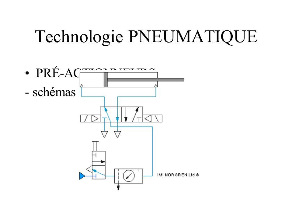 PRÉ-ACTIONNEURS - schémas et applications