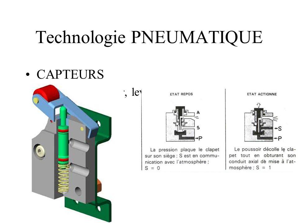 Technologie PNEUMATIQUE CAPTEURS –Bouton poussoir, leviers –Capteurs à galet