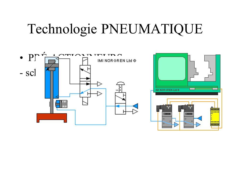Technologie PNEUMATIQUE PRÉ-ACTIONNEURS - schémas et applications