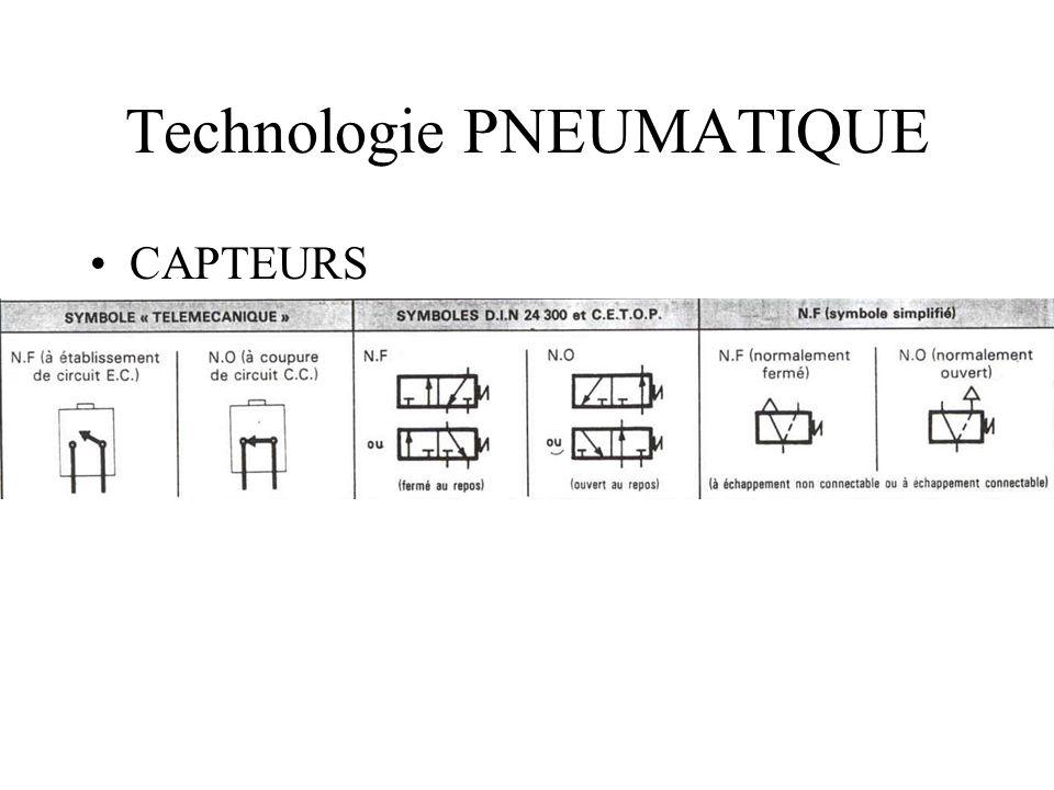 Technologie PNEUMATIQUE CAPTEURS –symboles