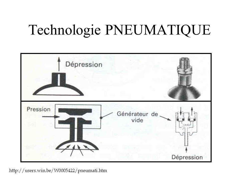 Technologie PNEUMATIQUE ACTIONNEURS –Ventouses http://users.win.be/W0005422/pneumati.htm