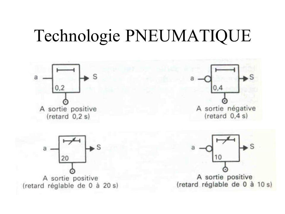 Technologie PNEUMATIQUE –TEMPORISATION (symboles)
