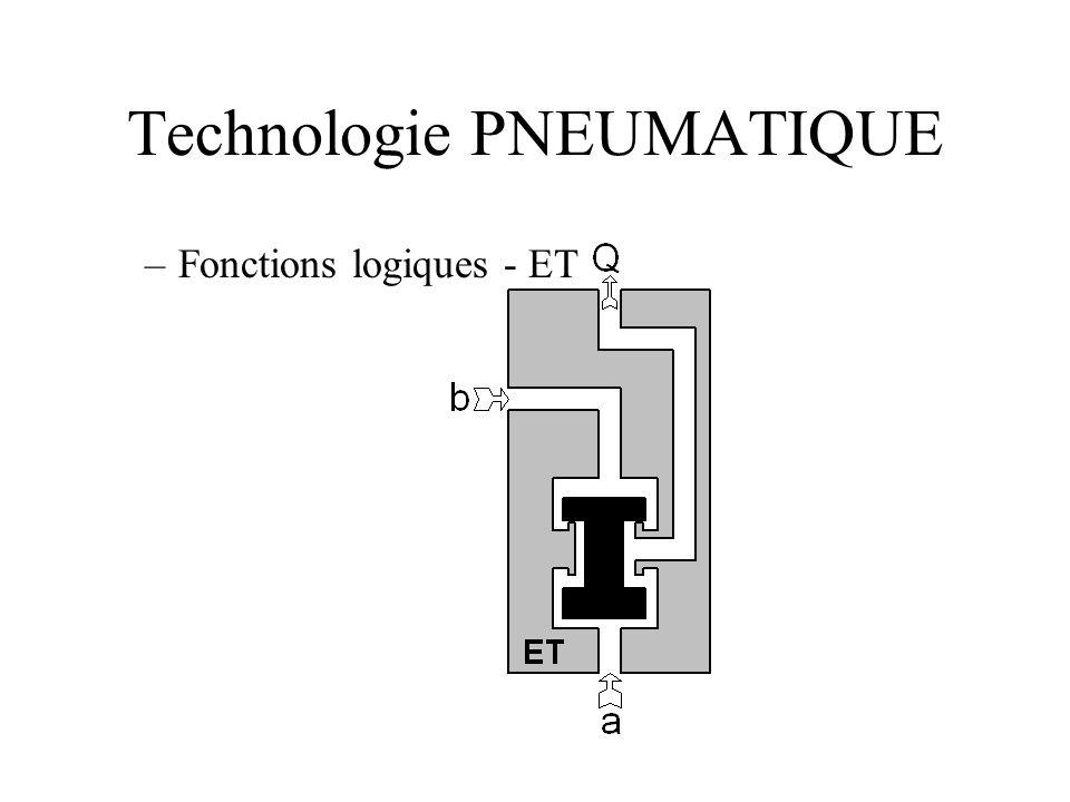 Technologie PNEUMATIQUE –Fonctions logiques - ET