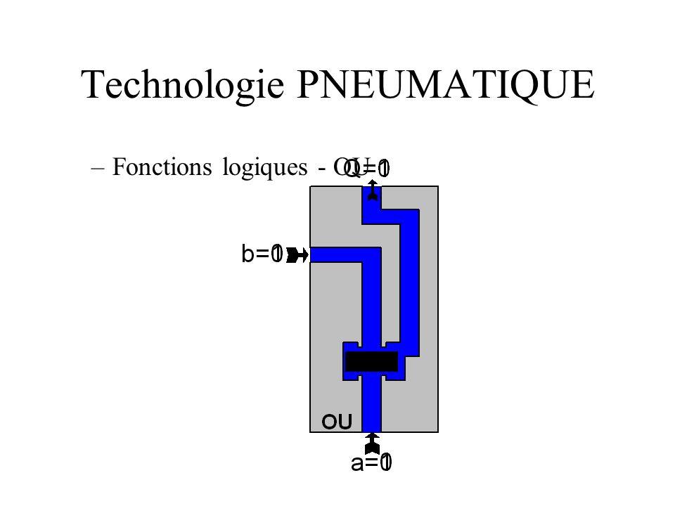 Technologie PNEUMATIQUE –Fonctions logiques - OU
