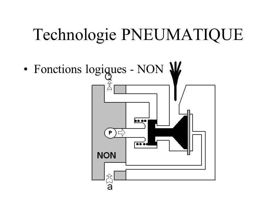 Technologie PNEUMATIQUE Fonctions logiques - NON